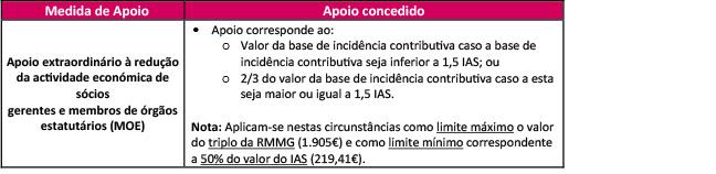 FSO Consultores